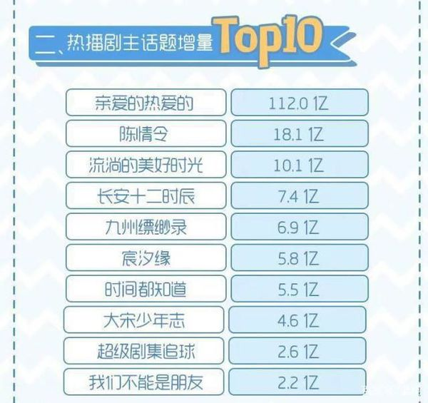 VOH-xep-hang-rating-phim-2019-10