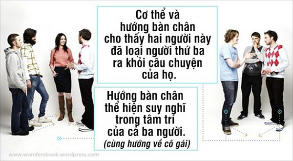 voh.com.vn-nhung-dieu-can-biet-ve-ngon-ngu-co-the-anh6