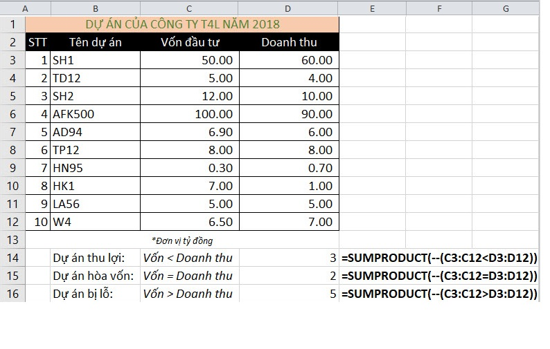 voh.com.vn-ham-sumproduct-trong-excel-anh-2