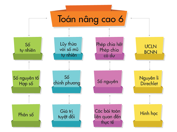 voh.com.vn-so-chinh-phuong-3