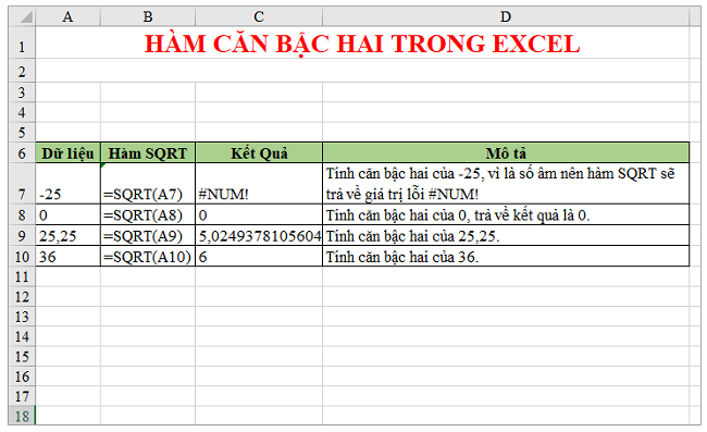 ham-can-bac-2-trong-excel-1