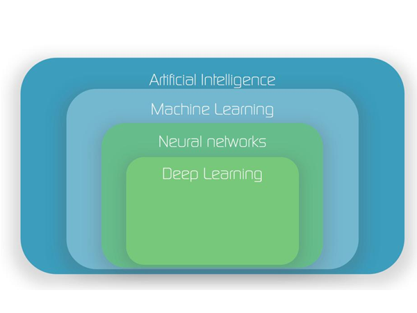 voh.com.vn-deep-learning-3