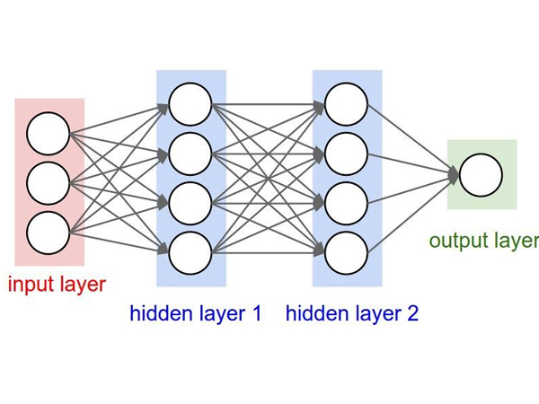 voh.com.vn-deep-learning-4