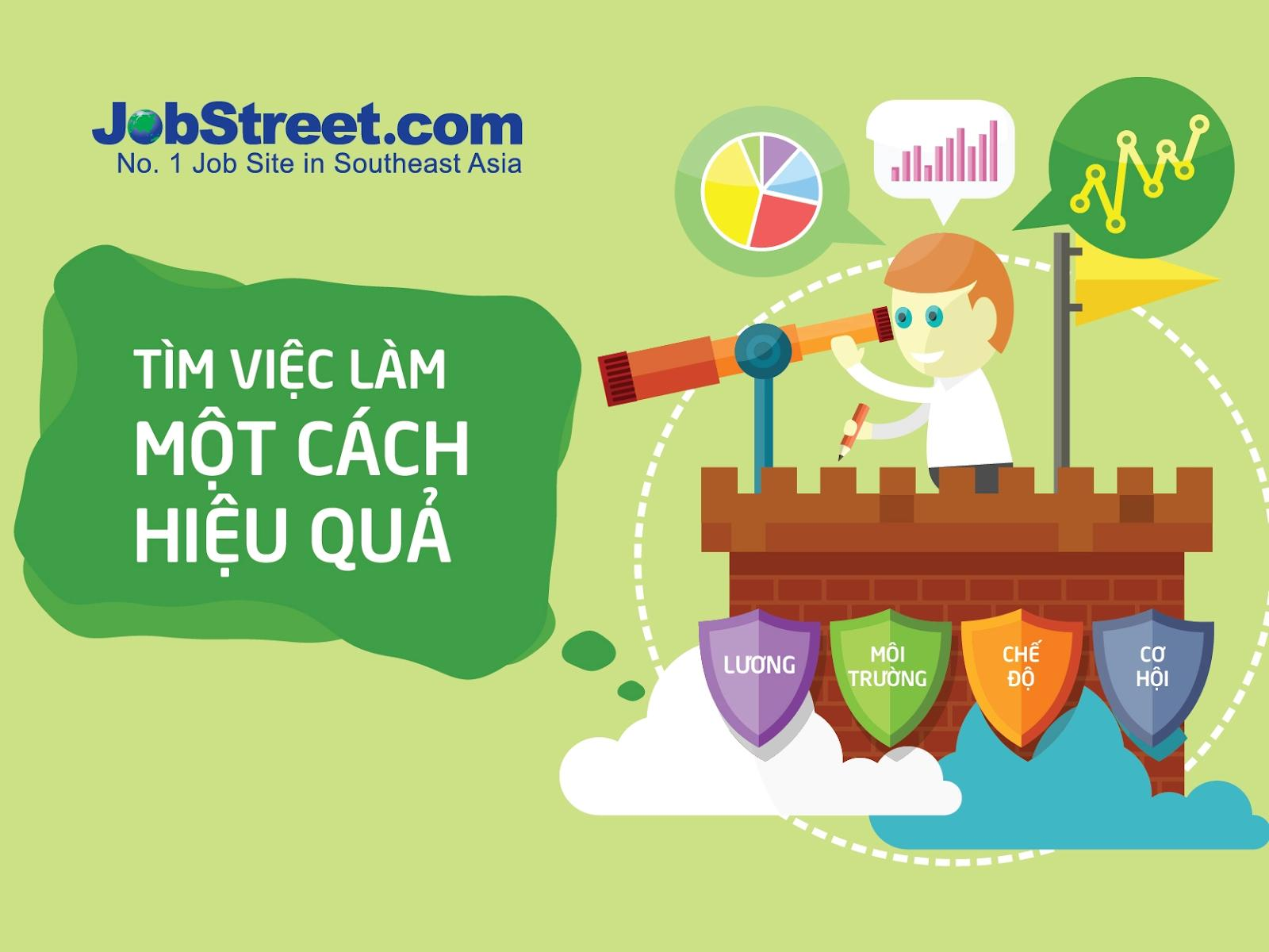 voh.com.vn.ung-dung-tim-viec-lam-anh-2