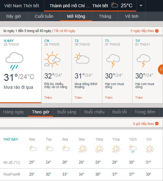Dự báo thời tiết TPHCM hôm nay 28/10/2017 www.voh.com.vn