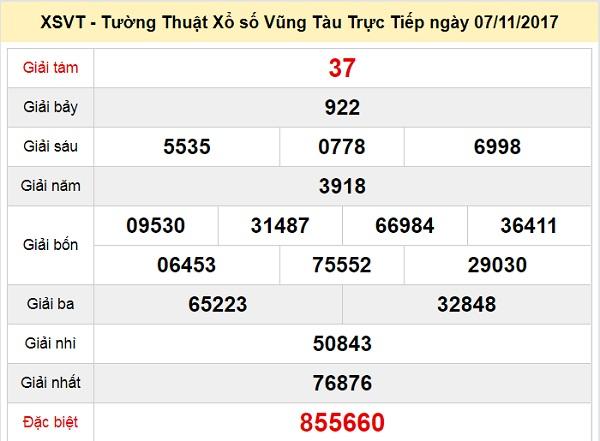 kết quả xổ số Bà Rịa Vũng Tàu ngày 7-11-2017