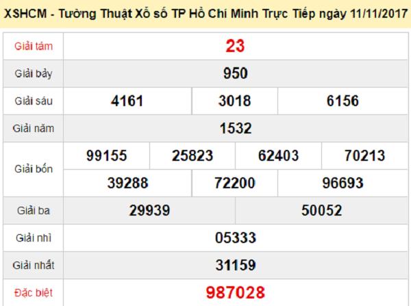 Kết quả xố số TPHCM ngày 11-11-2017