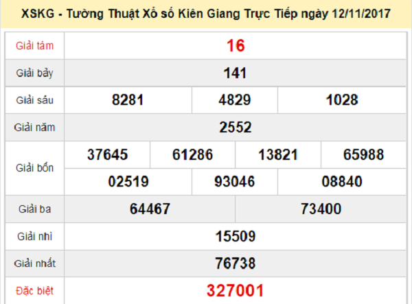 Kết quả xổ số Tiền Giang ngày 12-11-2017