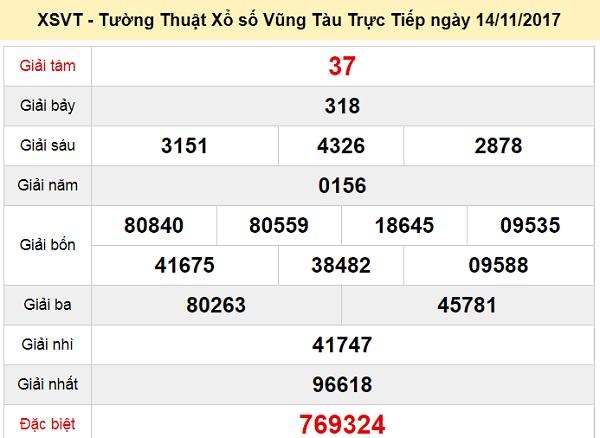 Kết quả xổ số Vũng Tàu ngày 14-11-2017