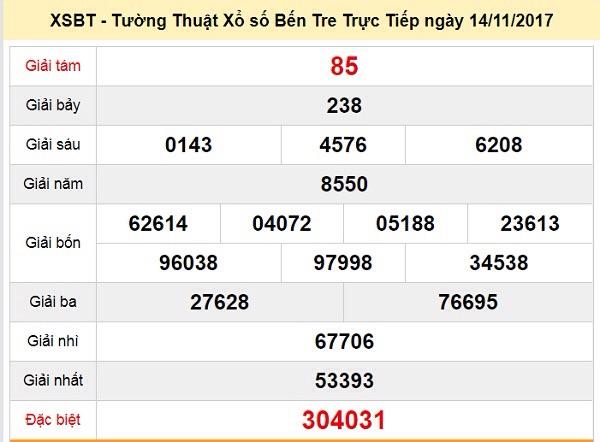 Kết quả xổ số Bến Tre ngày 14-11-2017