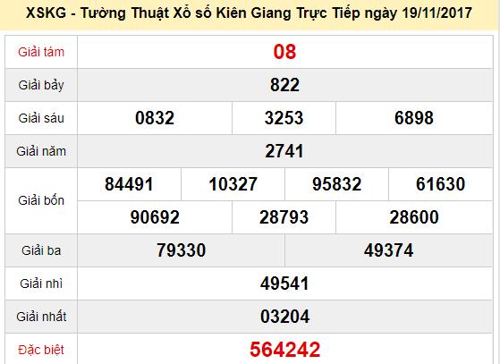Kết quả xổ số Kiên Giang ngày 19-11-2017