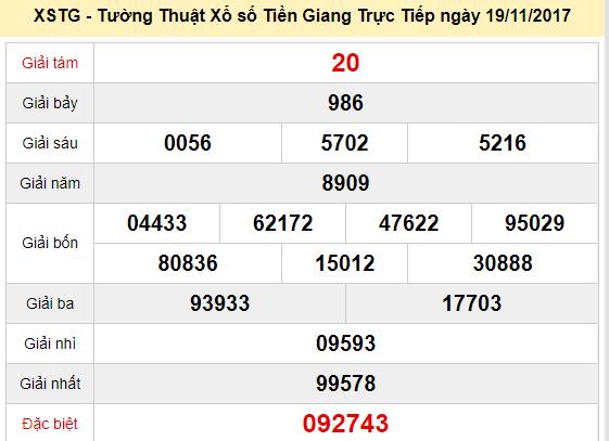 Kết quả xổ số Tiền Giang ngày 19-11-2017