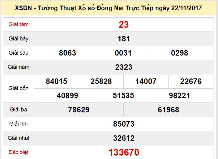 Kết quả xổ số Đồng Nai ngày 22-11-2017