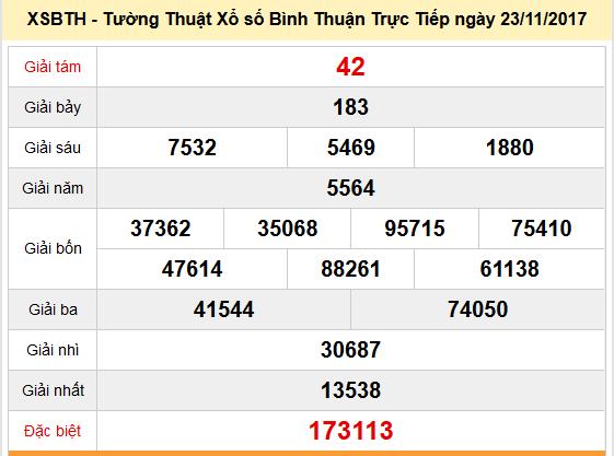Kết quả xổ số Bình Thuận ngày 23-11-2017