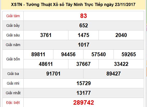 Kết quả xổ số Tây Ninh ngày 23-11-2017