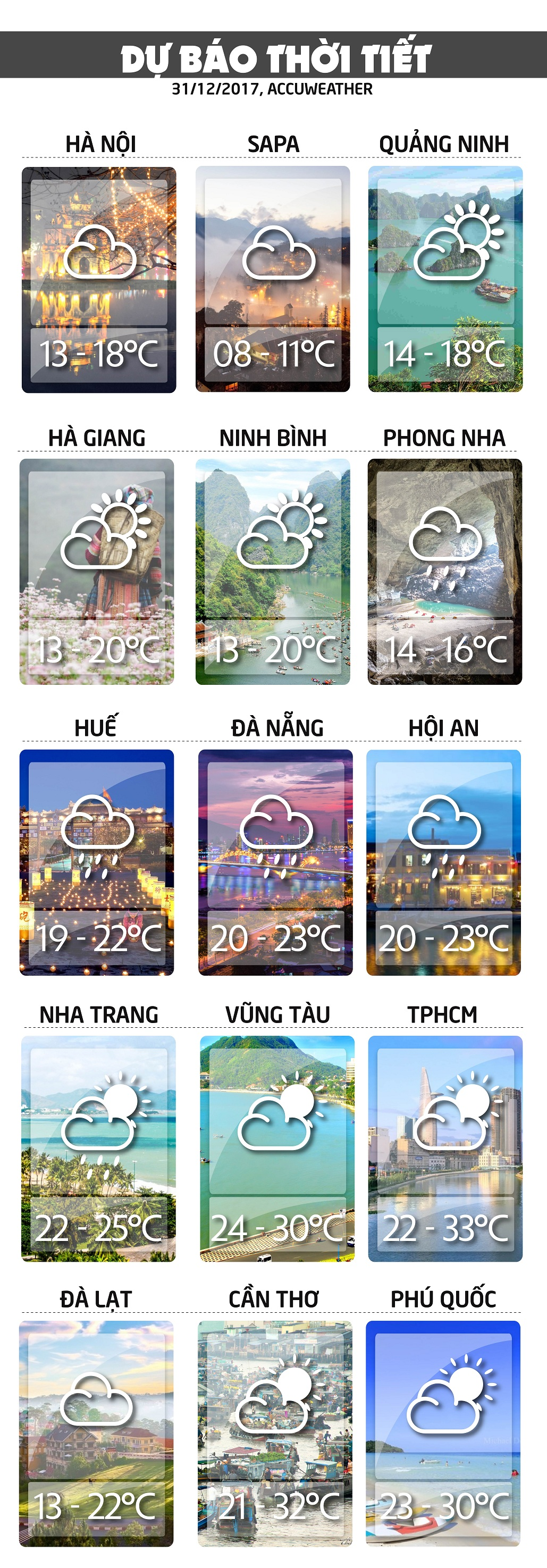 Dự báo thời tiết ngày mai 31/12: Miền Bắc rét đậm