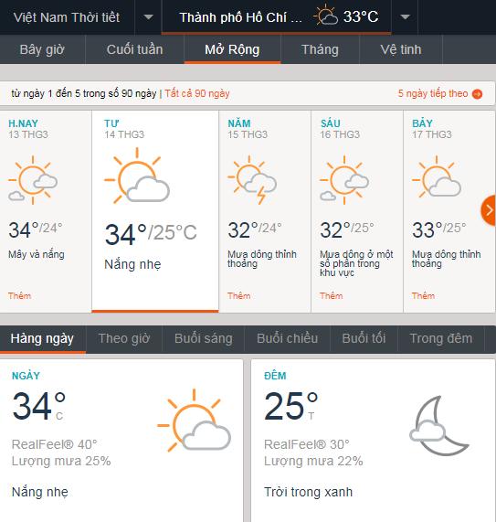 dự báo thời tiết, dự báo thời tiết ngày mai, dự báo thời tiết hôm nay,  Thời tiết Nam Bộ