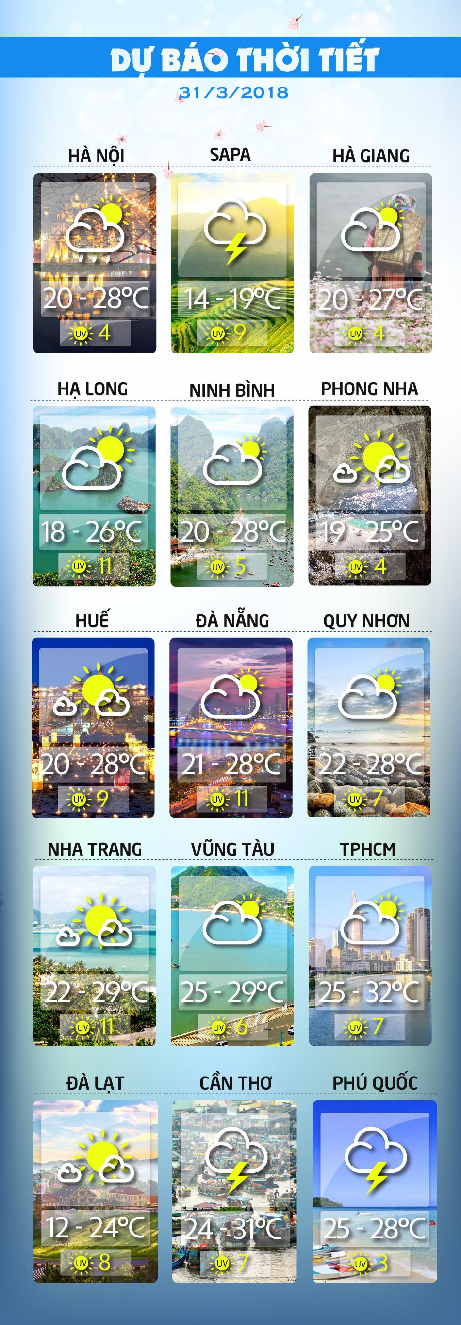 dự báo thời tiết, dự báo thời tiết ngày mai, dự báo thời tiết hôm nay, dự báo thời tiết biển, thời tiết TPHCM, thời tiết TPHCM hôm nay, Thời tiết Tây Bắc Bộ, Thời tiết Đông Bắc Bộ, Thời tiết các tỉnh từ Thanh Hóa đến Thừa Thiên Huế, Thời tiết các tỉnh từ Đà Nẵng đến Bình Thuận, Thời tiết Tây Nguyên, Thời tiết Nam bộ