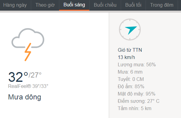 dự báo thời tiết, dự báo thời tiết ngày mai, dự báo thời tiết