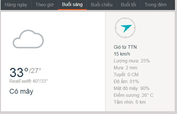 Dự báo thời tiết TPHCM