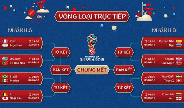 Lich-thi-dau-vong-1-8-VCK-World-Cup-2018