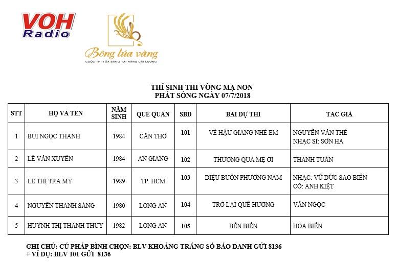 Danh sách các thí sinh thi vòng Mạ non ngày 7/7/2018