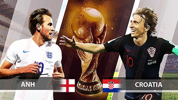 Nhan-dinh-World-Cup-2018-Croatia-vs-Anh-Tieng-gam-su-tu