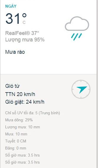 Dự báo thời tiết TPHCM cuối tuần