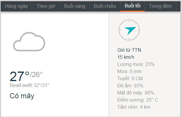 Dự báo thời tiết TPHCM hôm nay