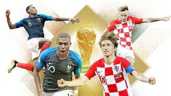 chung kết world cup 2018 Phap vs Croatia