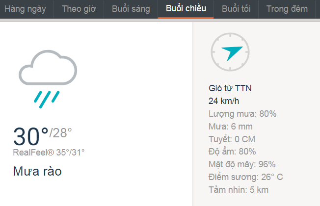 dự báo thời tiết, dự báo thời tiết ngày mai, dự báo thời tiết hôm nay, dự báo thời tiết 10 ngày tới, dự báo thời tiết 3 ngày tới, thời tiết TPHCM, thời tiết TPHCM hôm nay