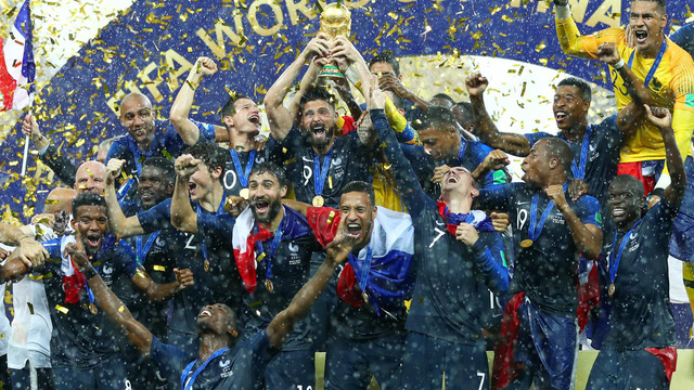 Bảng xếp hạng FIFA, World Cup 2018
