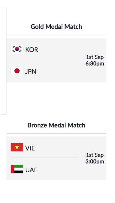 Asiad 2018: Lịch thi đấu chung kết môn bóng đá nam giữa Nhật Bản và Hàn Quốc