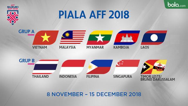 Lịch thi đấu, AFF Cup 2018, AFF Suzuki Cup 2018