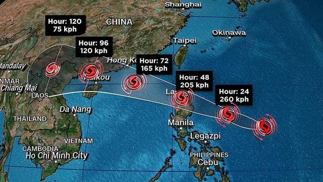 Siêu bão Mangkhut, bão 2018