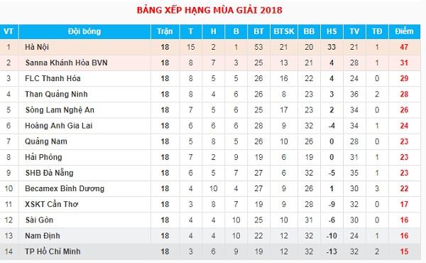 V-League 2018