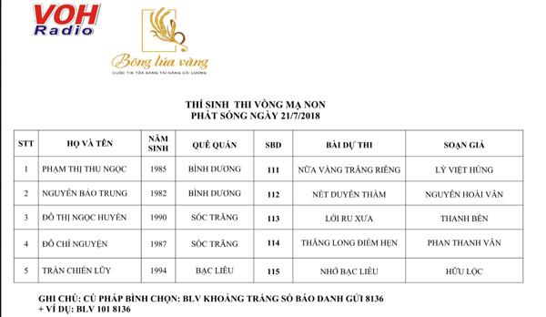 Bông Lúa Vàng 2018, Vòng Mạ Non, cải lương VOH
